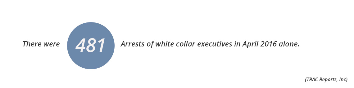 White Collar Executive Defense
